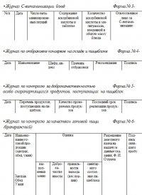 V. Медицинская документация