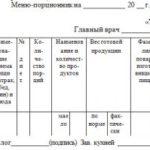 Порядок выписки питания для больных в лечебно-профилактических учреждениях